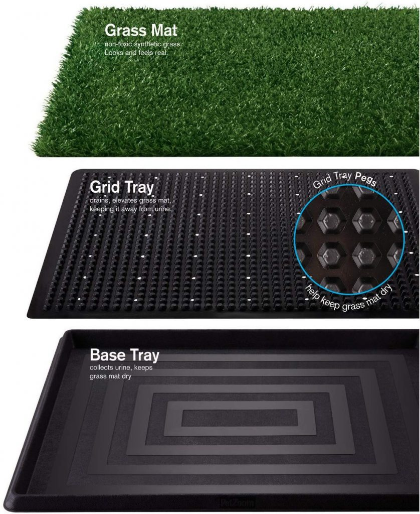 Synturfmats Pet Potty best indoor potty 2019